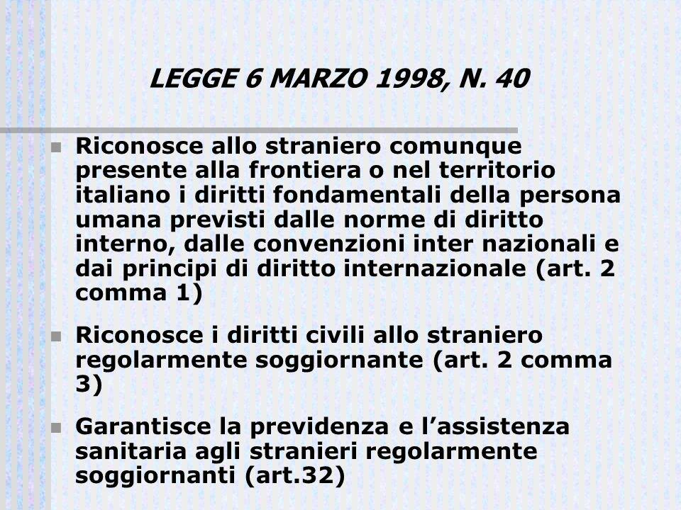 LEGGE 6 MARZO 1998, N. 40 Riconosce allo straniero comunque presente alla frontiera o nel territorio italiano i diritti fondamentali della persona uma
