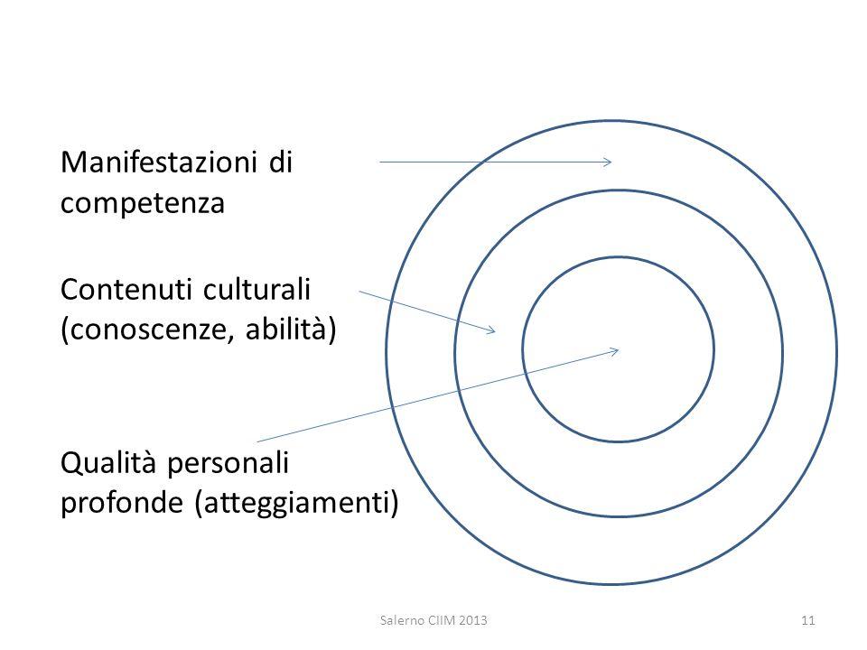 Manifestazioni di competenza Contenuti culturali (conoscenze, abilità) Qualità personali profonde (atteggiamenti) Salerno CIIM 201311