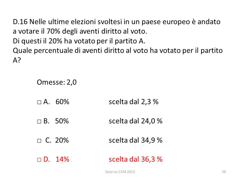 D.16 Nelle ultime elezioni svoltesi in un paese europeo è andato a votare il 70% degli aventi diritto al voto. Di questi il 20% ha votato per il parti