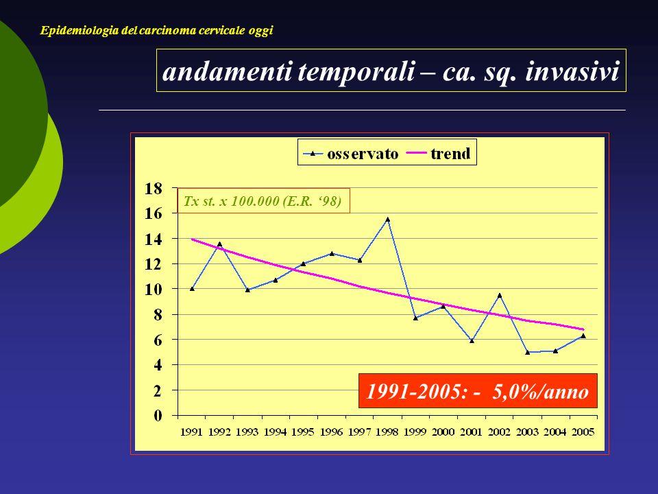 andamenti temporali – ca. sq. invasivi Epidemiologia del carcinoma cervicale oggi Tx st.