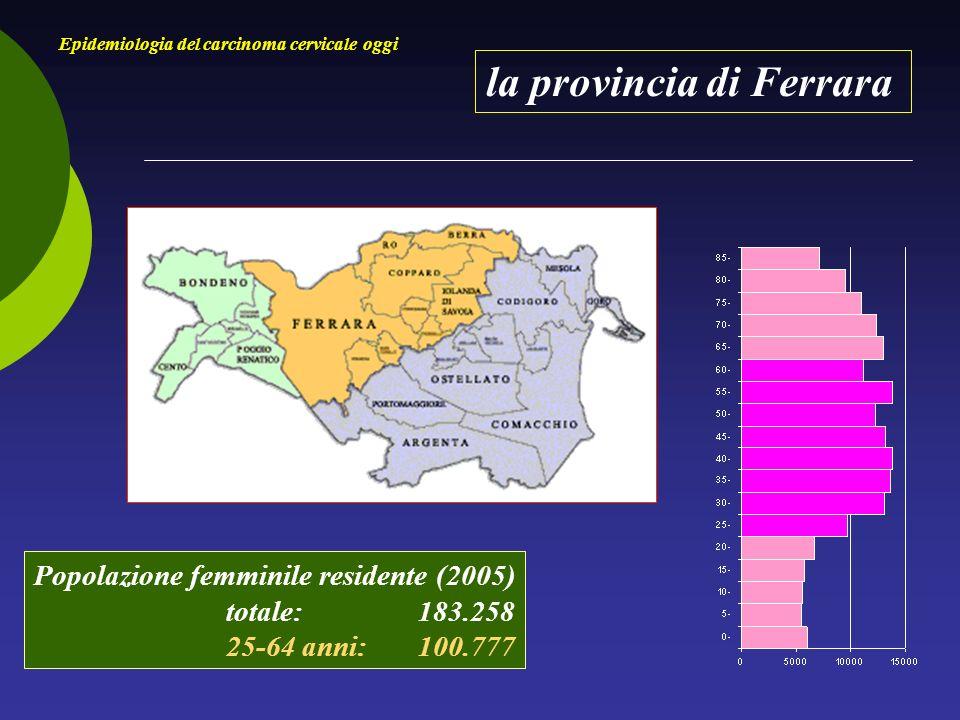 la provincia di Ferrara Epidemiologia del carcinoma cervicale oggi Popolazione femminile residente (2005) totale:183.258 25-64 anni: 100.777