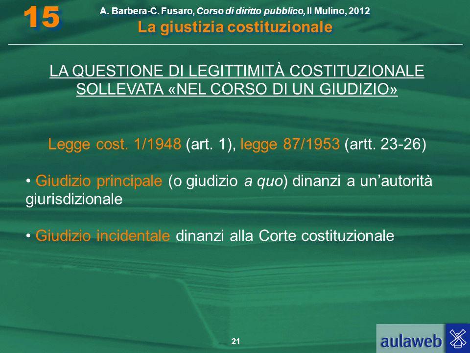 21 A. Barbera-C. Fusaro, Corso di diritto pubblico, Il Mulino, 2012 La giustizia costituzionale 15 LA QUESTIONE DI LEGITTIMITÀ COSTITUZIONALE SOLLEVAT
