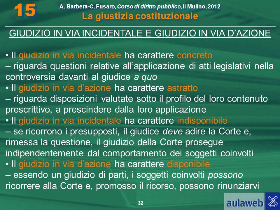 32 A. Barbera-C. Fusaro, Corso di diritto pubblico, Il Mulino, 2012 La giustizia costituzionale 15 GIUDIZIO IN VIA INCIDENTALE E GIUDIZIO IN VIA DAZIO