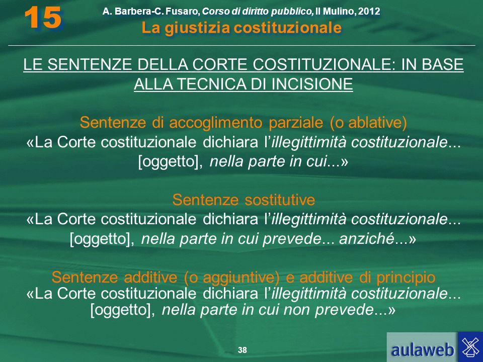 38 A. Barbera-C. Fusaro, Corso di diritto pubblico, Il Mulino, 2012 La giustizia costituzionale 15 LE SENTENZE DELLA CORTE COSTITUZIONALE: IN BASE ALL