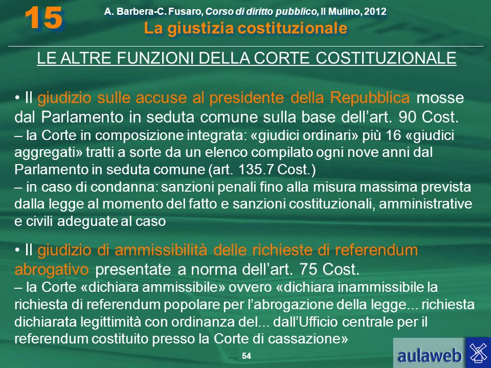 54 A. Barbera-C. Fusaro, Corso di diritto pubblico, Il Mulino, 2012 La giustizia costituzionale 15 LE ALTRE FUNZIONI DELLA CORTE COSTITUZIONALE Il giu