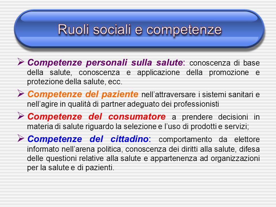 Competenze personali sulla salute: conoscenza di base della salute, conoscenza e applicazione della promozione e protezione della salute, ecc.