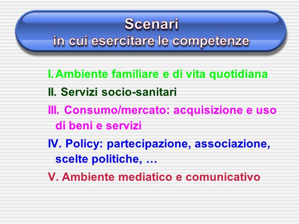 I.Ambiente familiare e di vita quotidiana II. Servizi socio-sanitari III. Consumo/mercato: acquisizione e uso di beni e servizi IV. Policy: partecipaz