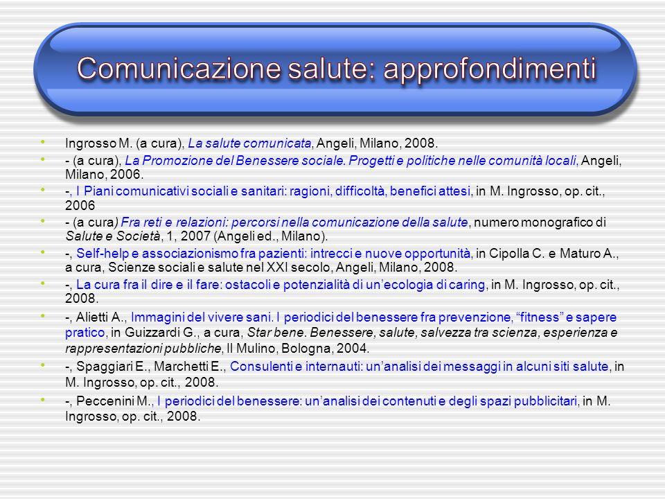 Ingrosso M. (a cura), La salute comunicata, Angeli, Milano, 2008. - (a cura), La Promozione del Benessere sociale. Progetti e politiche nelle comunità