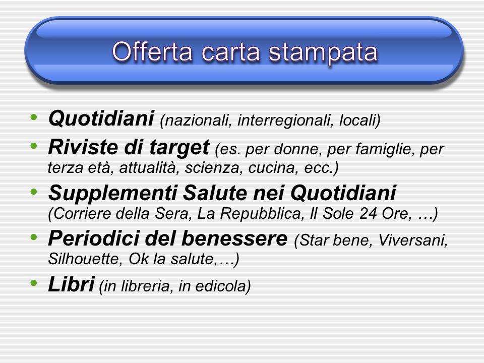 1980: 4 (Salve, Starbene,Salvalinea, Riza) 1998: 20 (incremento + 400) 2001: 36 (+80, rinnovamento 1/3) 2006: 42 (+17, rinnovamento 1/3) Diffusione