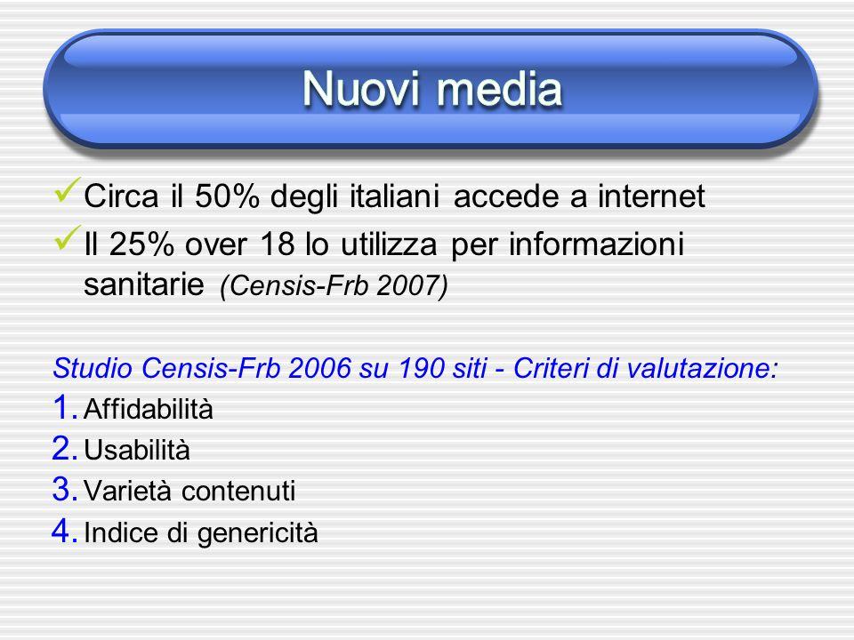 Circa il 50% degli italiani accede a internet Il 25% over 18 lo utilizza per informazioni sanitarie (Censis-Frb 2007) Studio Censis-Frb 2006 su 190 si