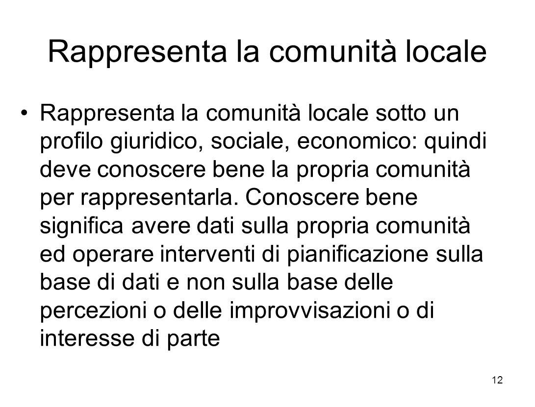 Rappresenta la comunità locale Rappresenta la comunità locale sotto un profilo giuridico, sociale, economico: quindi deve conoscere bene la propria comunità per rappresentarla.