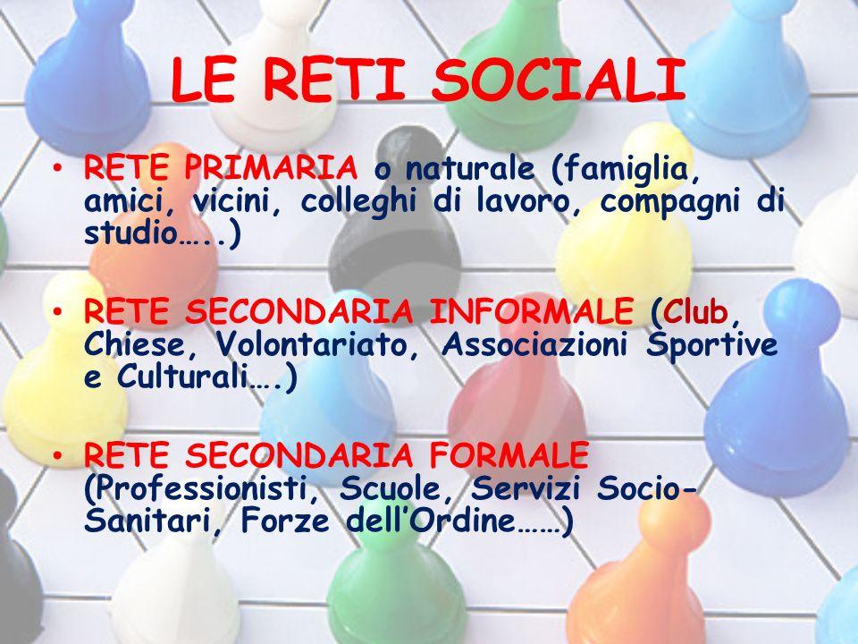 LE RETI SOCIALI RETE PRIMARIA o naturale (famiglia, amici, vicini, colleghi di lavoro, compagni di studio…..) RETE SECONDARIA INFORMALE (Club, Chiese,