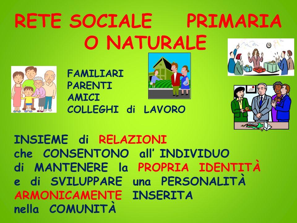 RETE SOCIALE PRIMARIA O NATURALE FAMILIARI PARENTI AMICI COLLEGHI di LAVORO INSIEME di RELAZIONI che CONSENTONO all INDIVIDUO di MANTENERE la PROPRIA