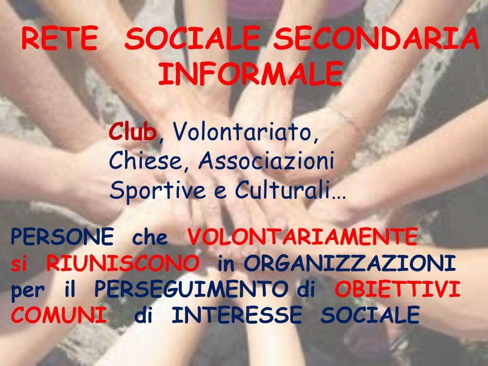 PERSONE che VOLONTARIAMENTE si RIUNISCONO in ORGANIZZAZIONI per il PERSEGUIMENTO di OBIETTIVI COMUNI di INTERESSE SOCIALE RETE SOCIALE SECONDARIA INFO