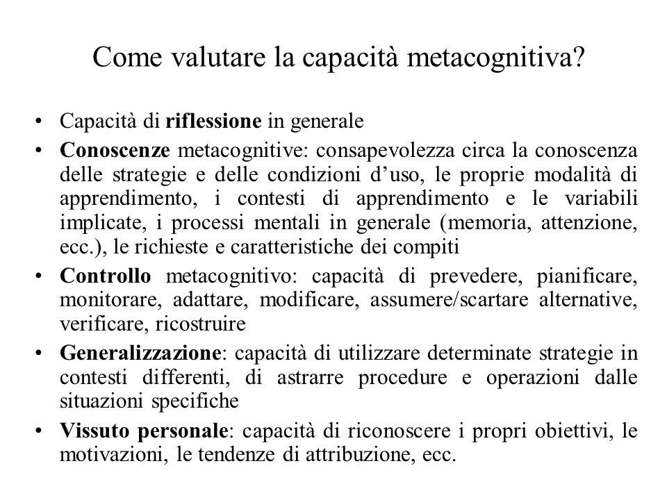 Livelli di riflessione metacognitiva (Mason e Santi, 1996) 1.Consapevolezza di ciò che si conosce: riconoscere le proprie conoscenze e credenze per confrontarle con quelle degli altri.
