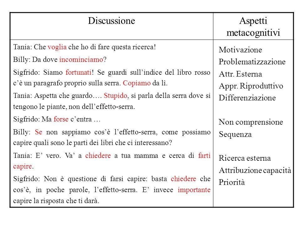 DiscussioneAspetti metacognitivi Tania: Che voglia che ho di fare questa ricerca.