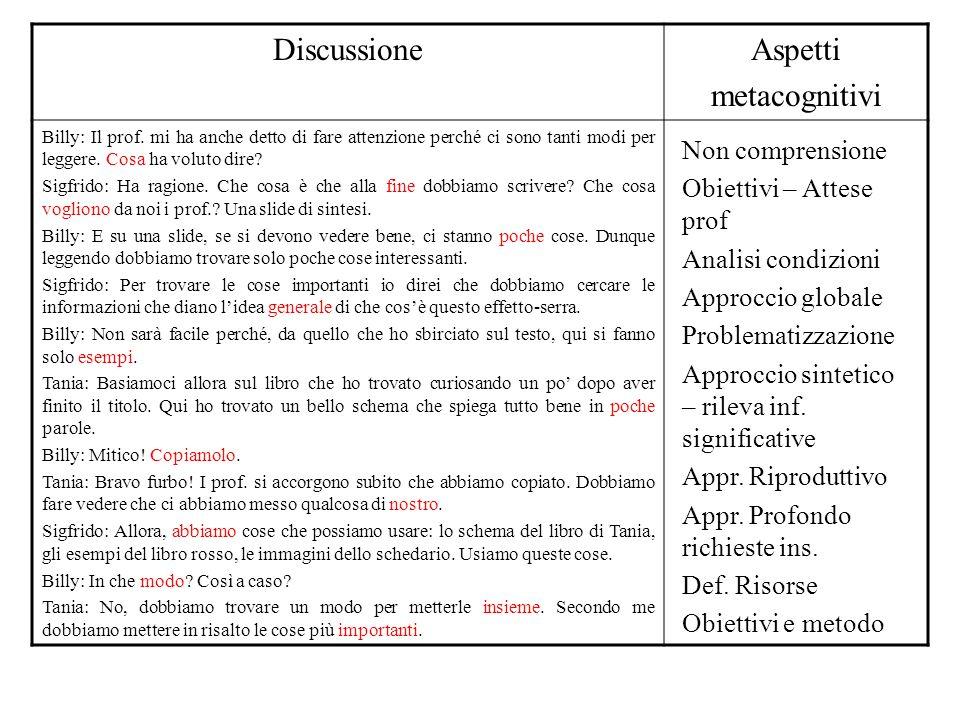 DiscussioneAspetti metacognitivi Billy: Il prof.