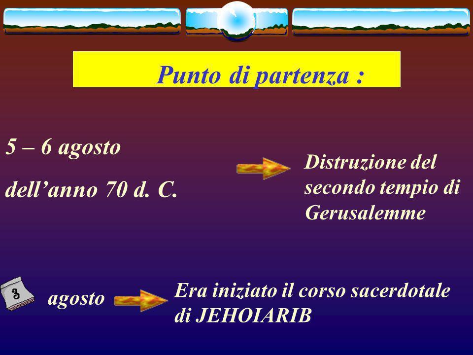 Punto di partenza : 5 – 6 agosto dellanno 70 d. C. Distruzione del secondo tempio di Gerusalemme agosto Era iniziato il corso sacerdotale di JEHOIARIB