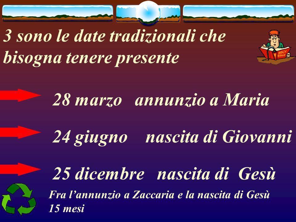 3 sono le date tradizionali che bisogna tenere presente 28 marzo annunzio a Maria 24 giugno nascita di Giovanni 25 dicembre nascita di Gesù Fra lannunzio a Zaccaria e la nascita di Gesù 15 mesi