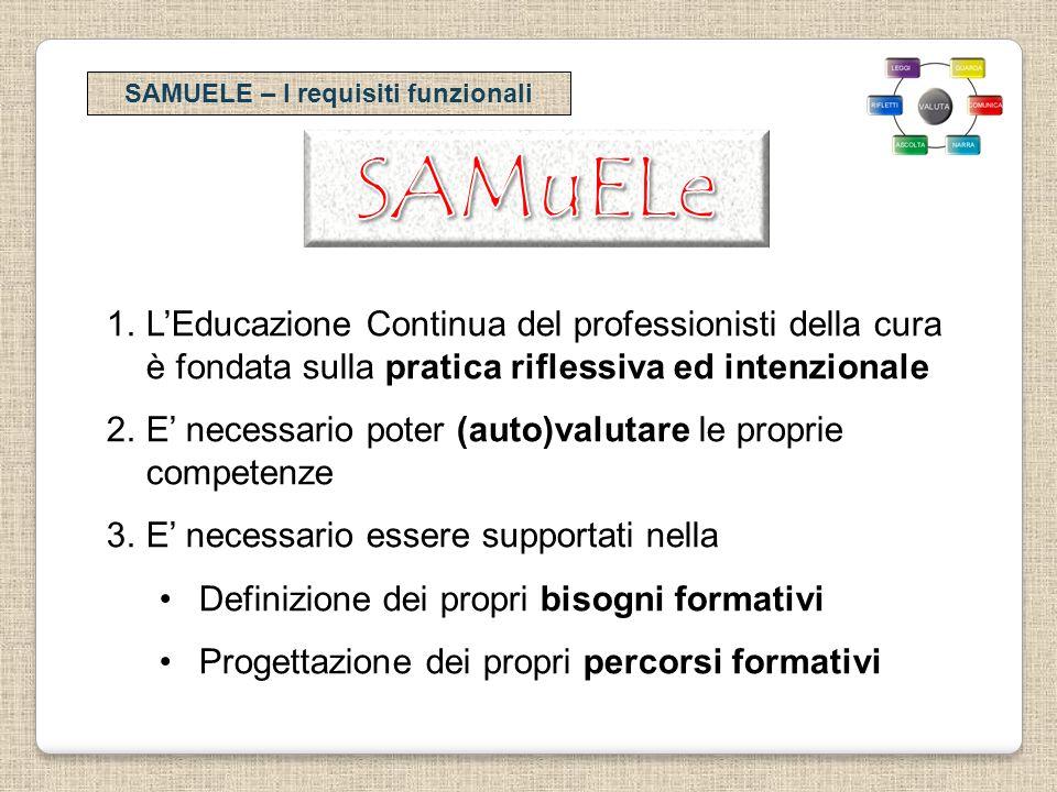 SAMUELE – I requisiti funzionali 1.LEducazione Continua del professionisti della cura è fondata sulla pratica riflessiva ed intenzionale 2.E necessari