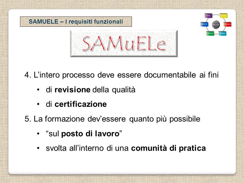 SAMUELE – I requisiti funzionali 4.Lintero processo deve essere documentabile ai fini di revisione della qualità di certificazione 5.La formazione devessere quanto più possibile sul posto di lavoro svolta allinterno di una comunità di pratica