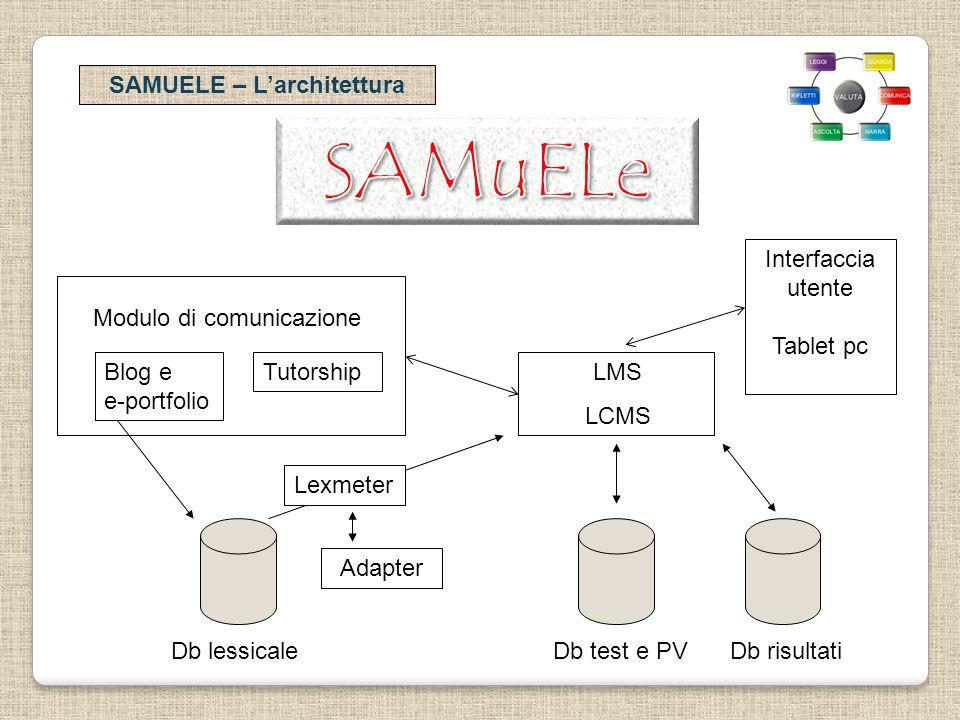 SAMUELE – Larchitettura Db lessicaleDb test e PVDb risultati LMS LCMS Lexmeter Adapter Blog e e-portfolio Modulo di comunicazione Tutorship Interfaccia utente Tablet pc