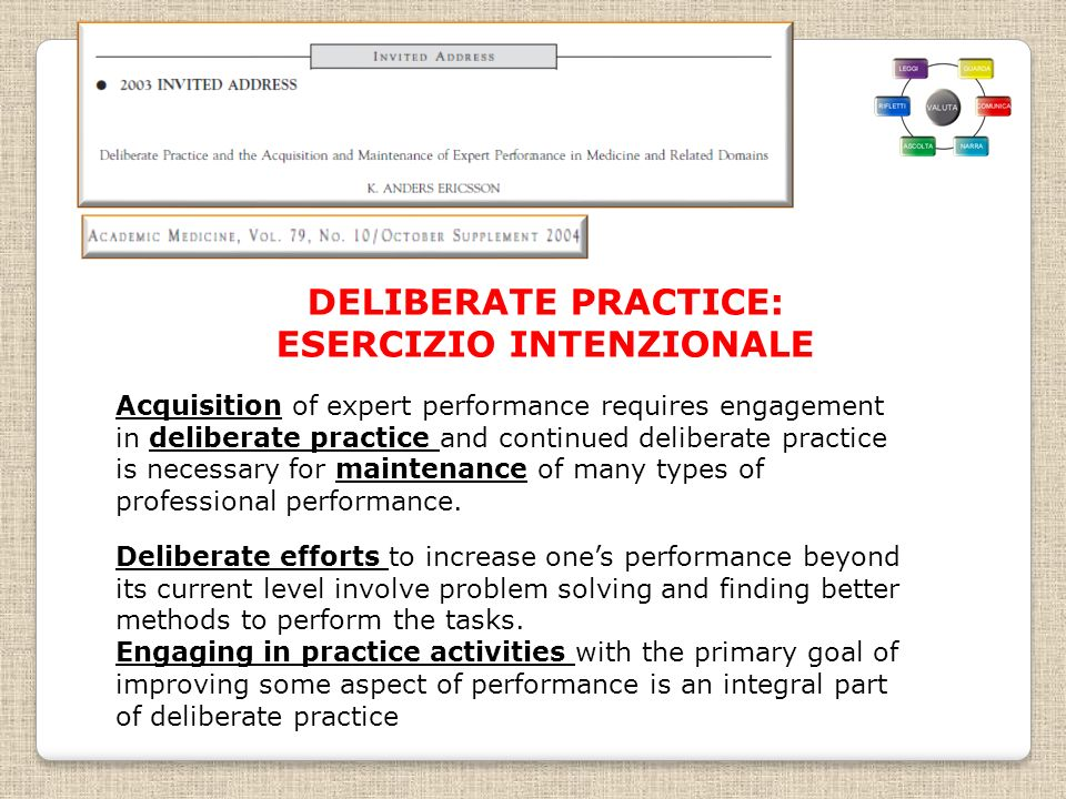 Acquisition of expert performance requires engagement in deliberate practice and continued deliberate practice is necessary for maintenance of many ty