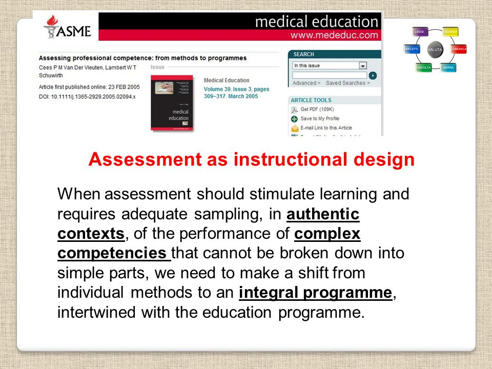 When assessment should stimulate learning and requires adequate sampling, in authentic contexts, of the performance of complex competencies that cannot be broken down into simple parts, we need to make a shift from individual methods to an integral programme, intertwined with the education programme.