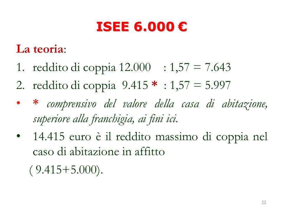 22 ISEE 6.000 ISEE 6.000 La teoria: 1.reddito di coppia 12.000 : 1,57 = 7.643 2.reddito di coppia 9.415 * : 1,57 = 5.997 * comprensivo del valore della casa di abitazione, superiore alla franchigia, ai fini ici.