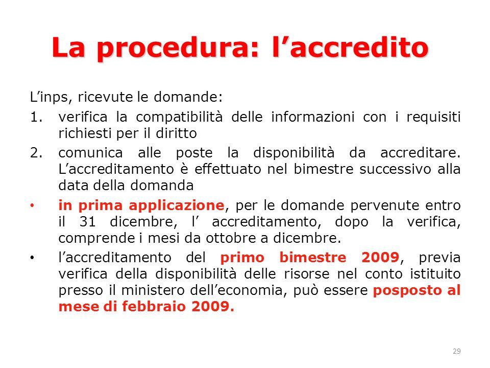 29 La procedura: laccredito Linps, ricevute le domande: 1.verifica la compatibilità delle informazioni con i requisiti richiesti per il diritto 2.comunica alle poste la disponibilità da accreditare.
