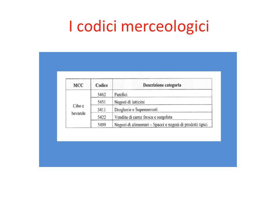 I codici merceologici
