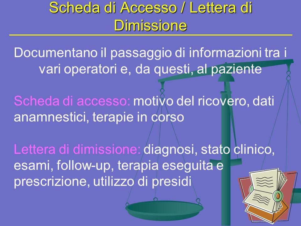 Scheda di Accesso / Lettera di Dimissione Documentano il passaggio di informazioni tra i vari operatori e, da questi, al paziente Scheda di accesso: m