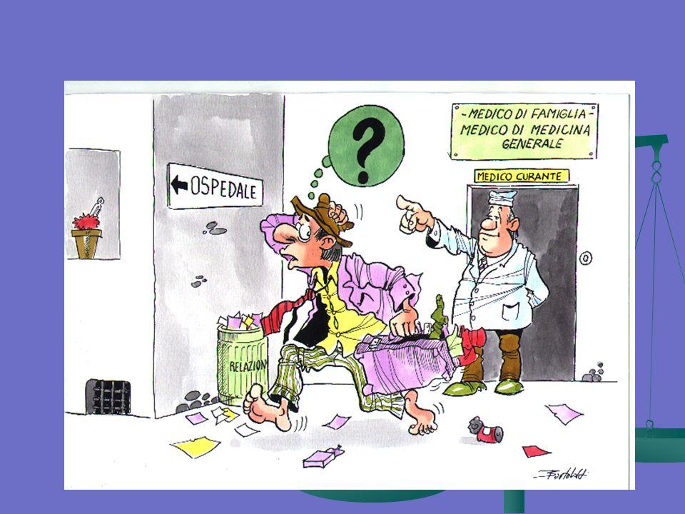 Consenso Informato Codice deontologico: Art.33 Informazioni al cittadino Art.