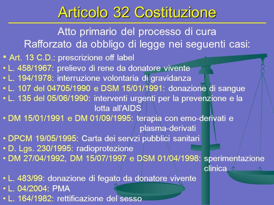 Articolo 32 Costituzione Atto primario del processo di cura Rafforzato da obbligo di legge nei seguenti casi: Art. 13 C.D.: prescrizione off label L.