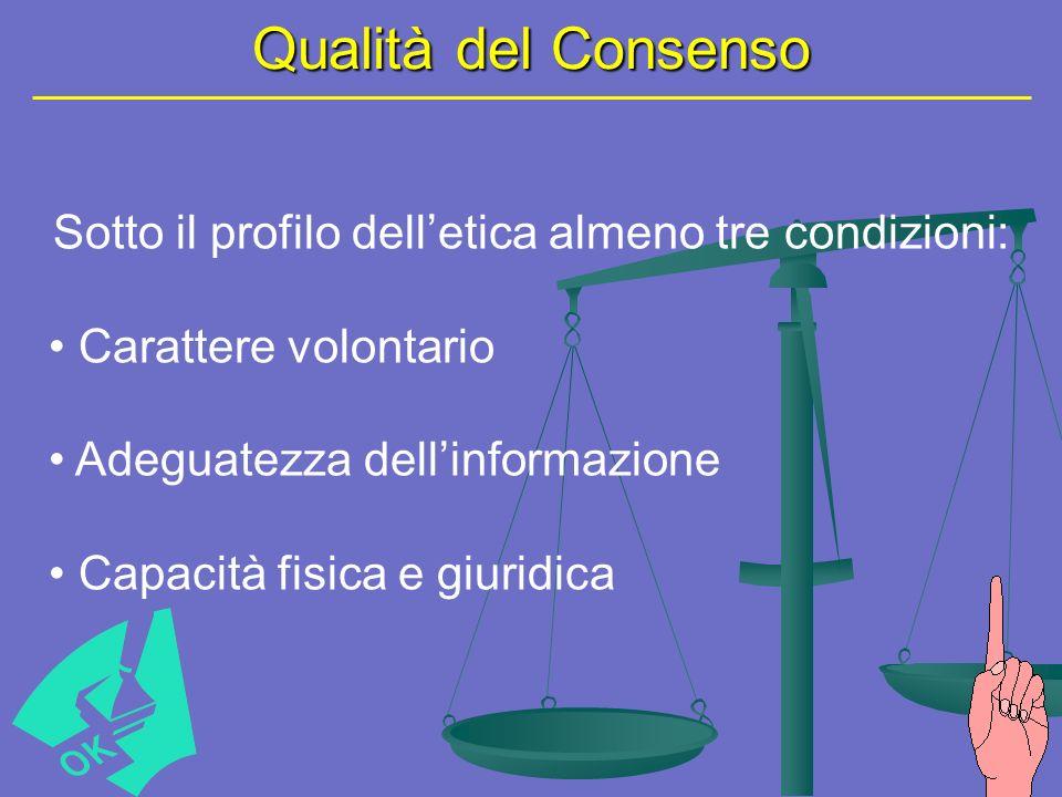 Qualità del Consenso Sotto il profilo delletica almeno tre condizioni: Carattere volontario Adeguatezza dellinformazione Capacità fisica e giuridica