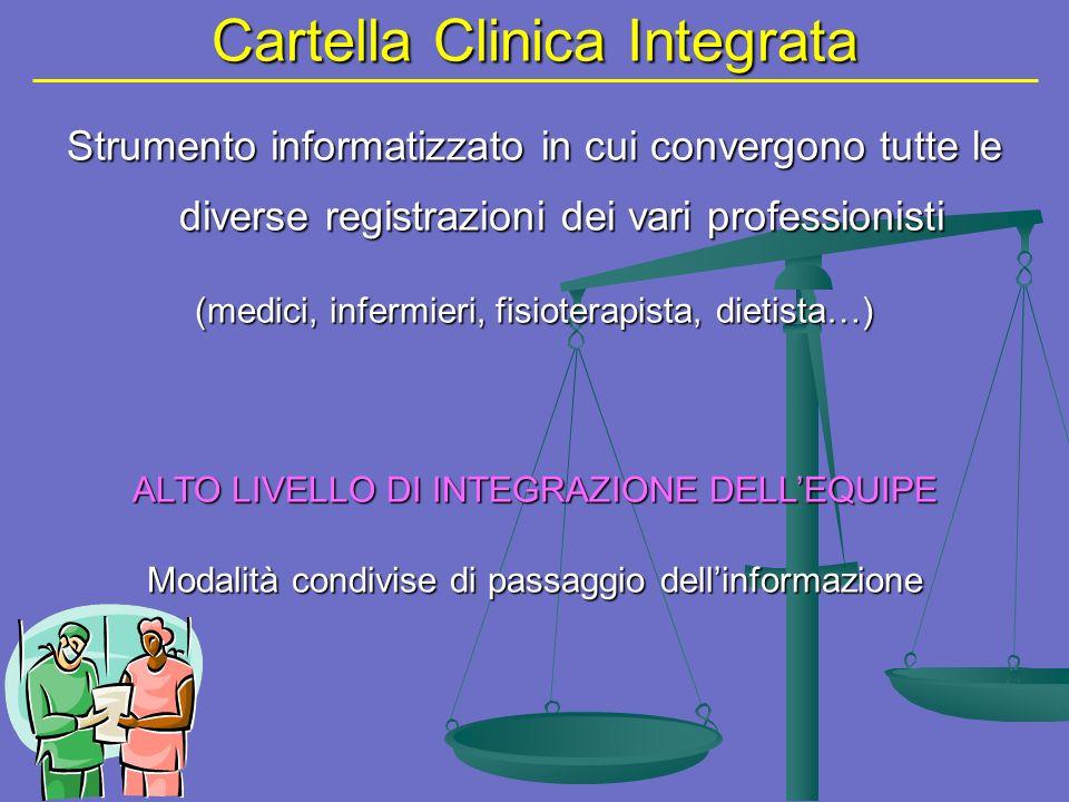 Cartella clinica M.M.G.