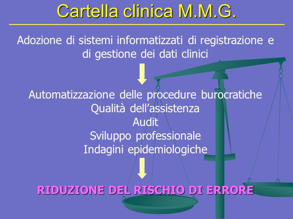 Cartella clinica M.M.G. Adozione di sistemi informatizzati di registrazione e di gestione dei dati clinici Automatizzazione delle procedure burocratic