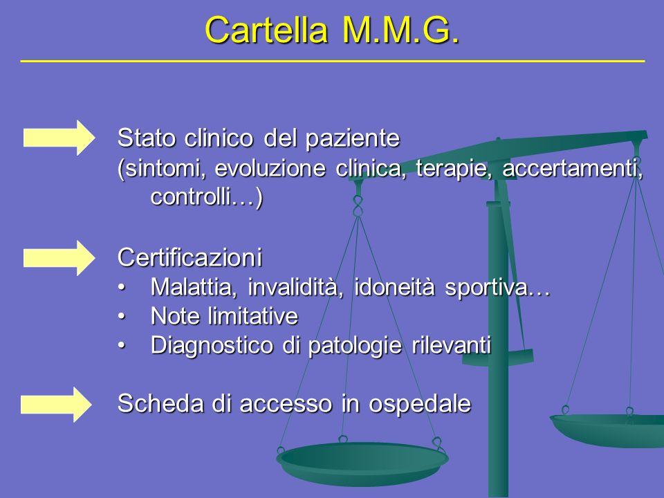 Cartella M.M.G.