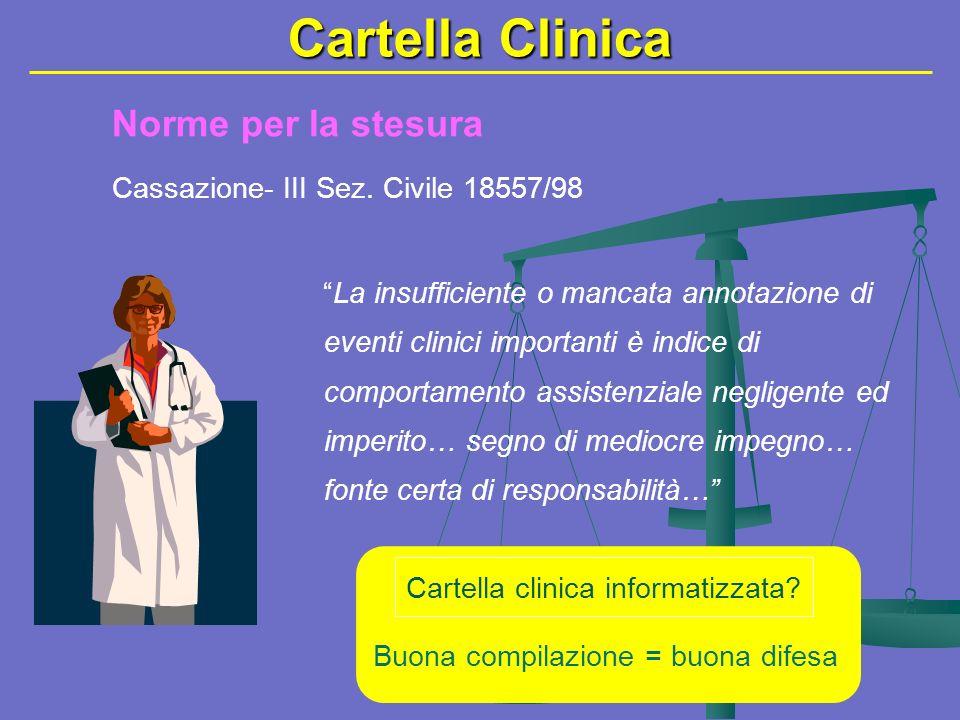 Cartella Clinica Norme per la stesura Cassazione- III Sez.