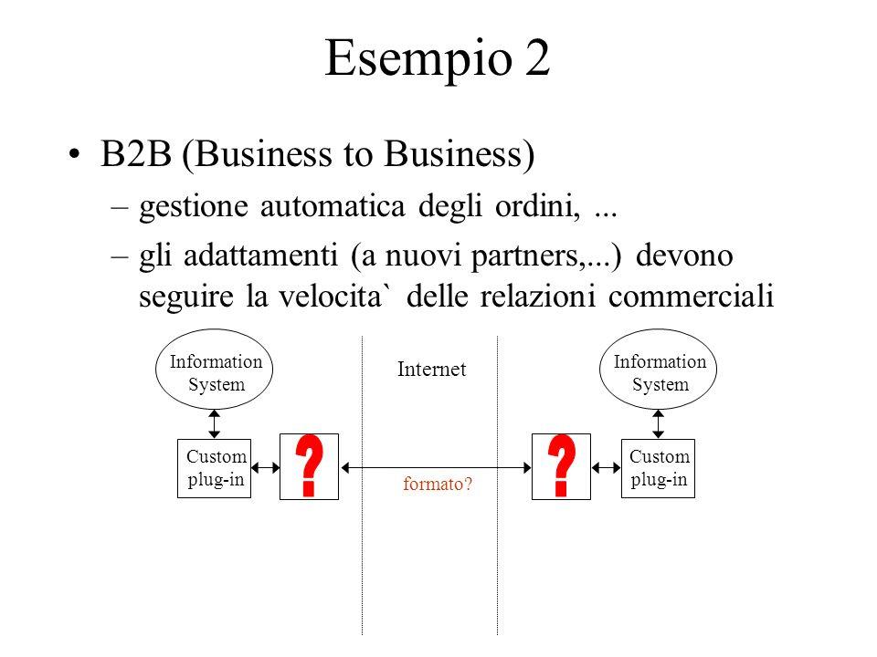 Esempio 2 B2B (Business to Business) –gestione automatica degli ordini,...