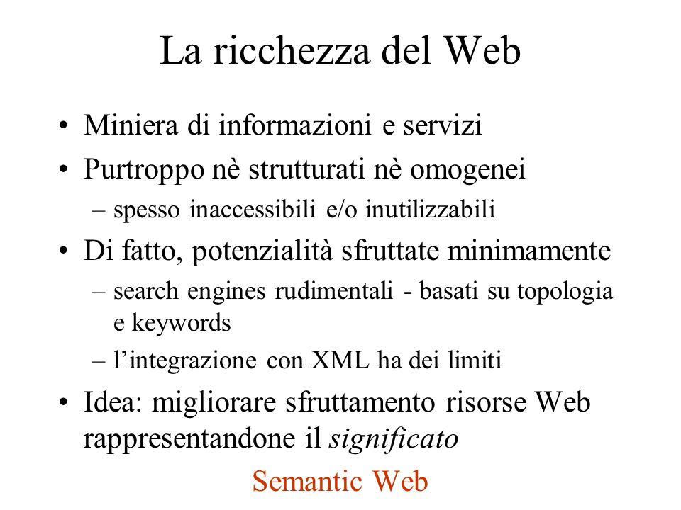 La ricchezza del Web Miniera di informazioni e servizi Purtroppo nè strutturati nè omogenei –spesso inaccessibili e/o inutilizzabili Di fatto, potenzialità sfruttate minimamente –search engines rudimentali - basati su topologia e keywords –lintegrazione con XML ha dei limiti Idea: migliorare sfruttamento risorse Web rappresentandone il significato Semantic Web