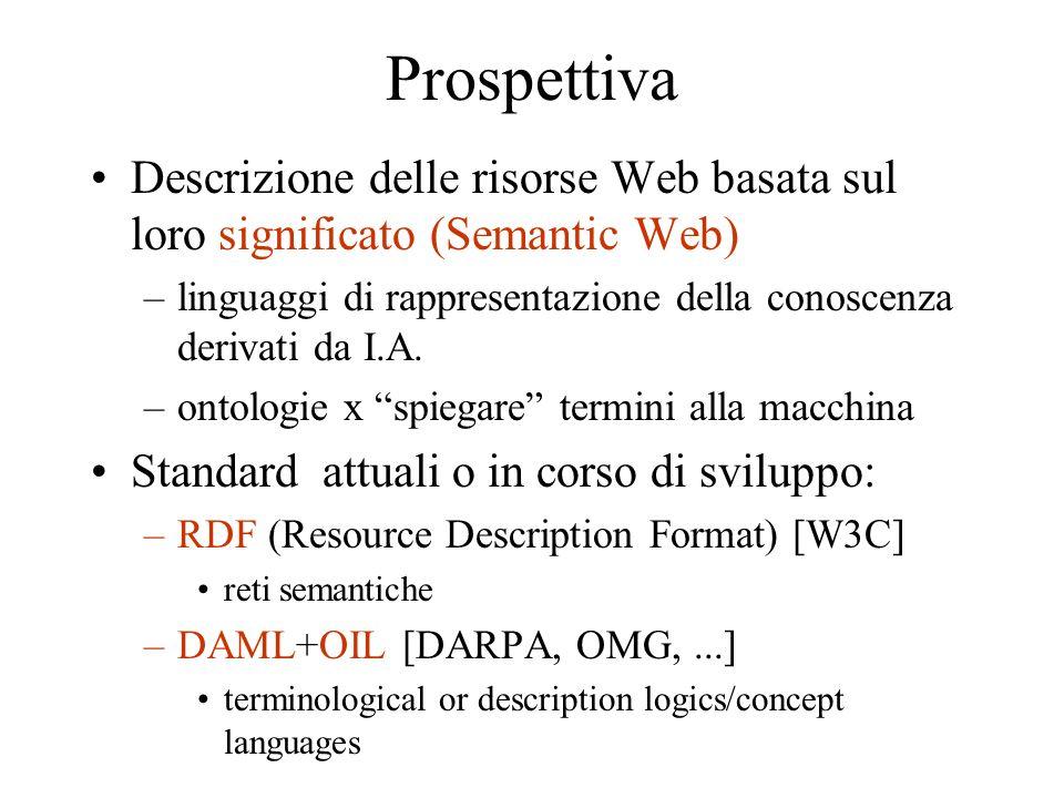 Prospettiva Descrizione delle risorse Web basata sul loro significato (Semantic Web) –linguaggi di rappresentazione della conoscenza derivati da I.A.