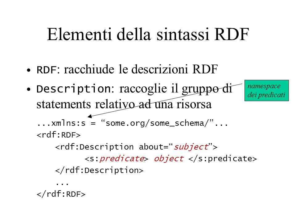 Elementi della sintassi RDF RDF : racchiude le descrizioni RDF Description : raccoglie il gruppo di statements relativo ad una risorsa...xmlns:s = some.org/some_schema/...