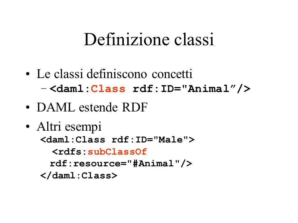Definizione classi Le classi definiscono concetti – DAML estende RDF Altri esempi