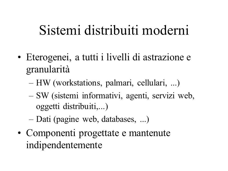 Sistemi distribuiti moderni Eterogenei, a tutti i livelli di astrazione e granularità –HW (workstations, palmari, cellulari,...) –SW (sistemi informativi, agenti, servizi web, oggetti distribuiti,...) –Dati (pagine web, databases,...) Componenti progettate e mantenute indipendentemente