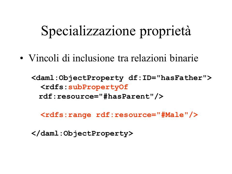 Specializzazione proprietà Vincoli di inclusione tra relazioni binarie