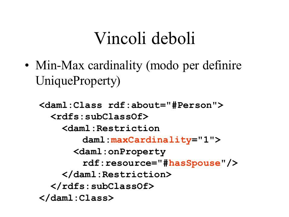 Vincoli deboli Min-Max cardinality (modo per definire UniqueProperty) <daml:Restriction daml:maxCardinality= 1 > <daml:onProperty rdf:resource= #hasSpouse />