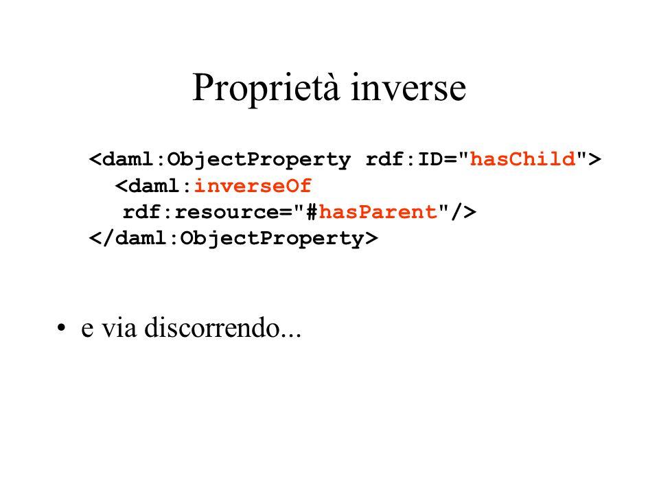 Proprietà inverse <daml:inverseOf rdf:resource=