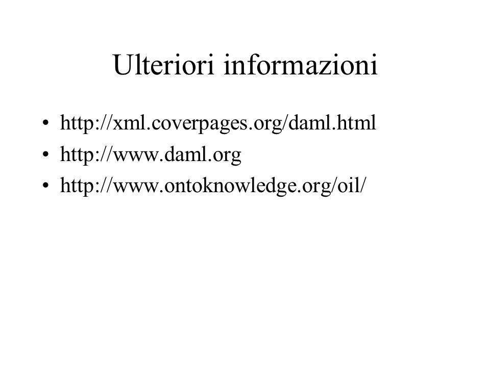 Ulteriori informazioni http://xml.coverpages.org/daml.html http://www.daml.org http://www.ontoknowledge.org/oil/