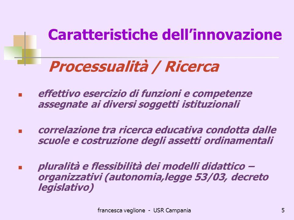 francesca veglione - USR Campania5 Caratteristiche dellinnovazione effettivo esercizio di funzioni e competenze assegnate ai diversi soggetti istituzi